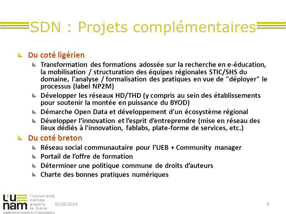 SDN : Projets complémentaires