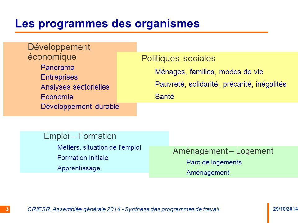 Les programmes des organismes