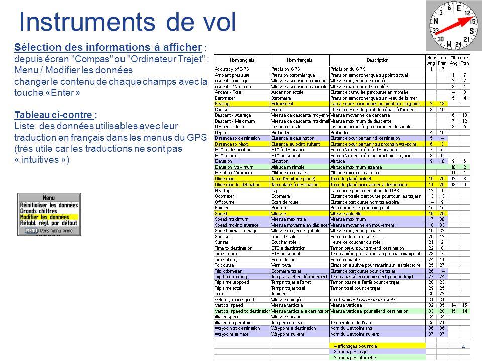 Instruments de vol Sélection des informations à afficher :