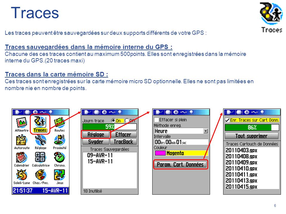 Traces Traces sauvegardées dans la mémoire interne du GPS :