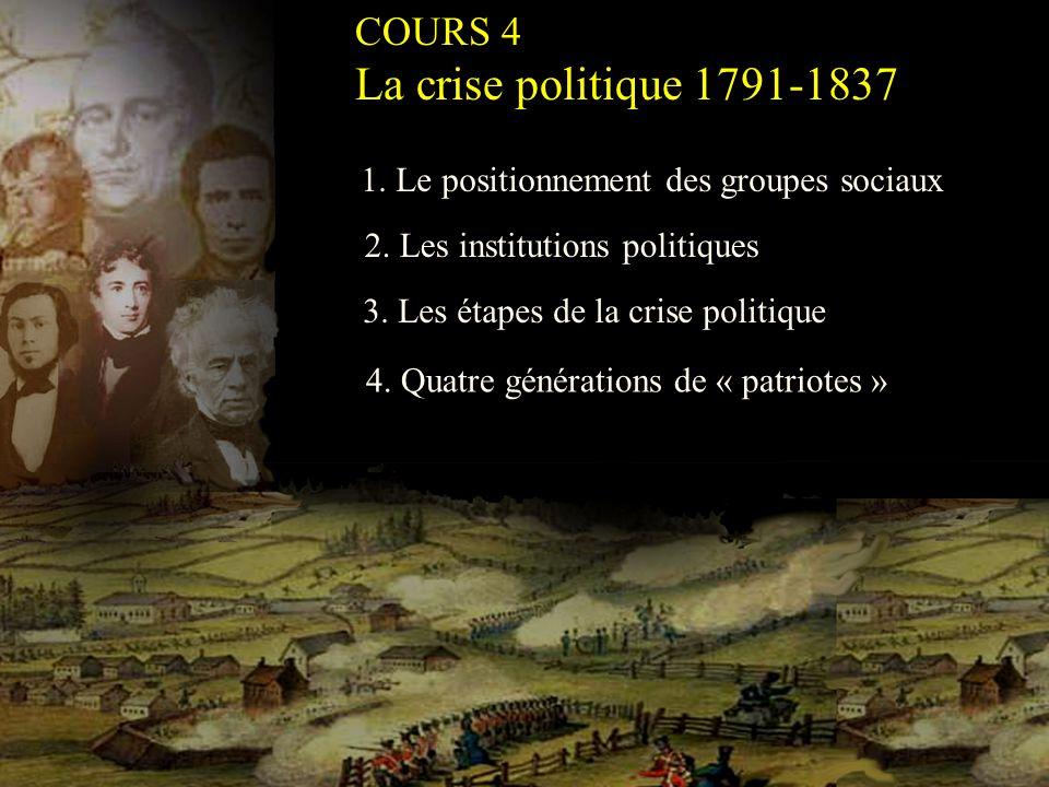La crise politique 1791-1837 COURS 4