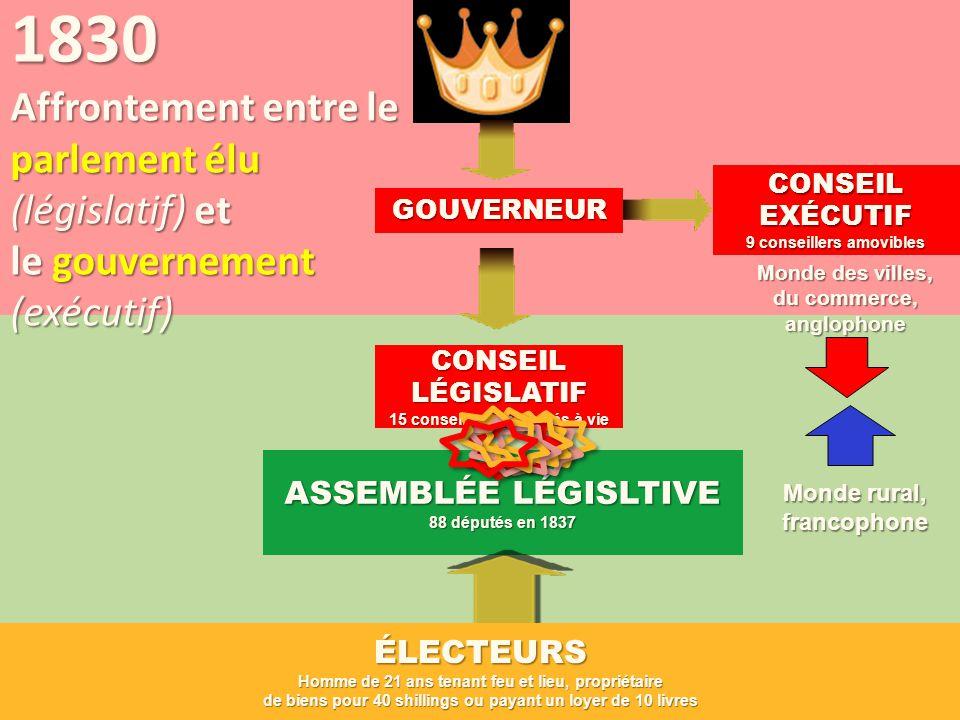 1830 Affrontement entre le parlement élu (législatif) et