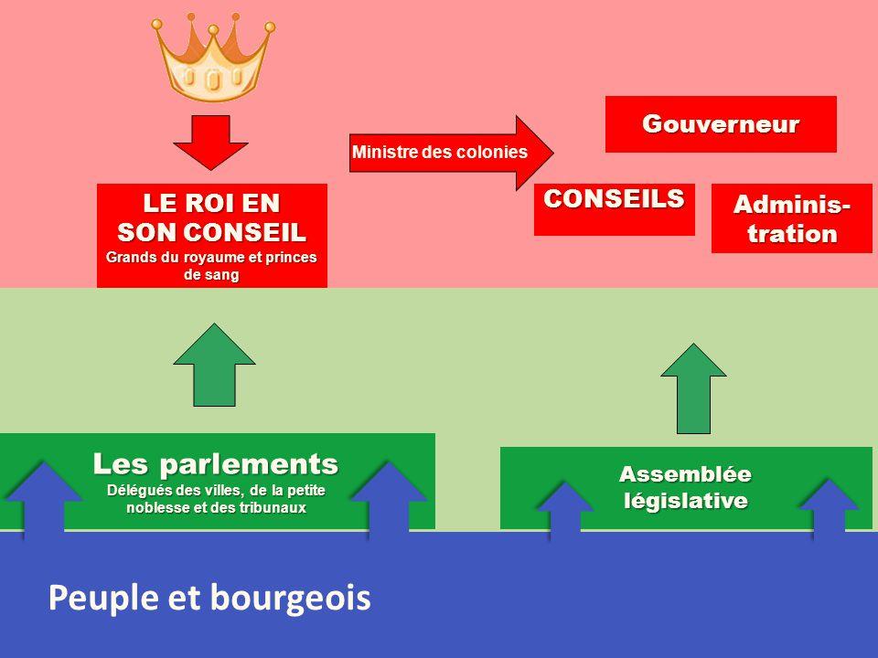Délégués des villes, de la petite noblesse et des tribunaux