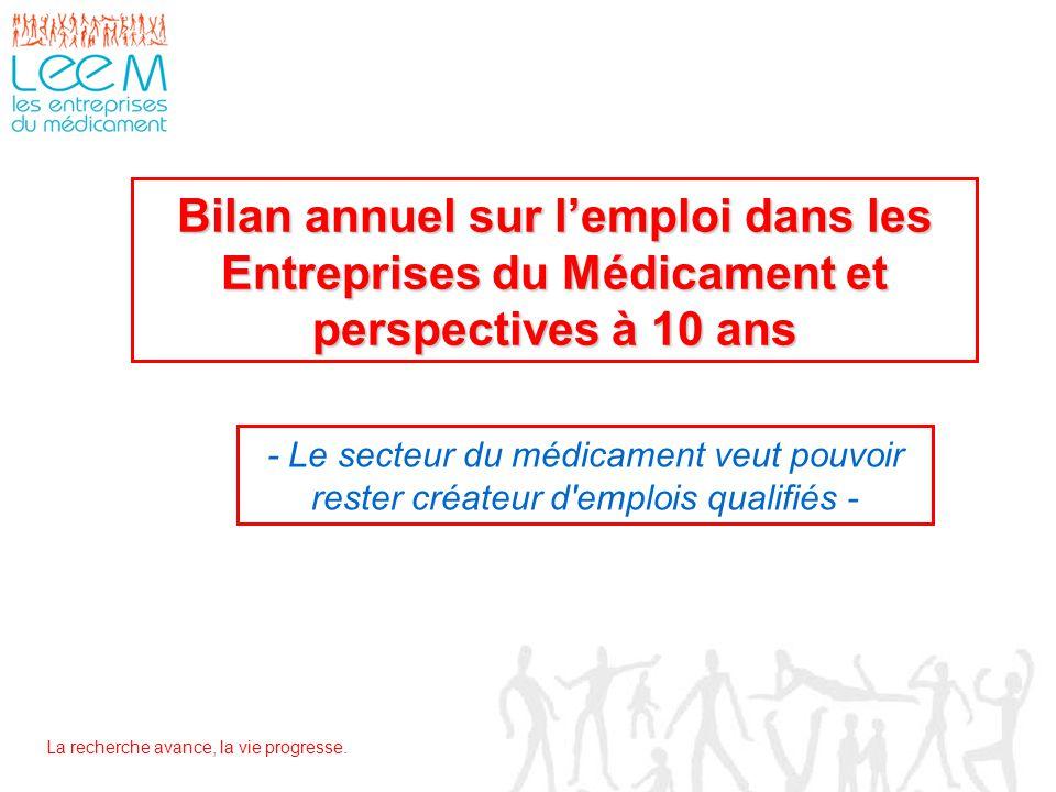 Bilan annuel sur l'emploi dans les Entreprises du Médicament et perspectives à 10 ans