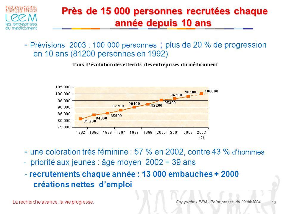 Près de 15 000 personnes recrutées chaque année depuis 10 ans