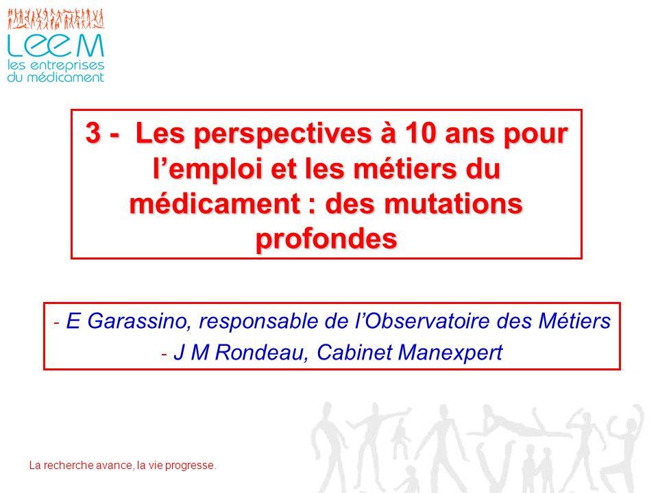 3 - Les perspectives à 10 ans pour l'emploi et les métiers du médicament : des mutations profondes