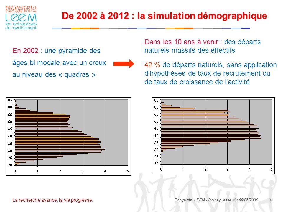 De 2002 à 2012 : la simulation démographique