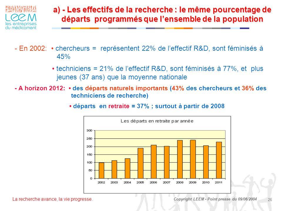a) - Les effectifs de la recherche : le même pourcentage de départs programmés que l'ensemble de la population