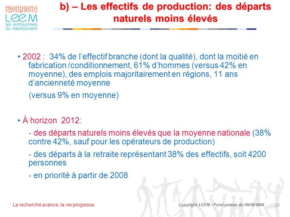 b) – Les effectifs de production: des départs naturels moins élevés