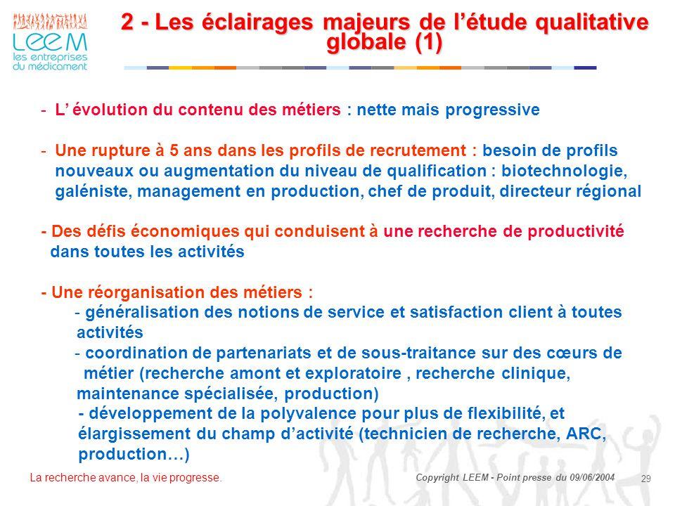 2 - Les éclairages majeurs de l'étude qualitative globale (1)