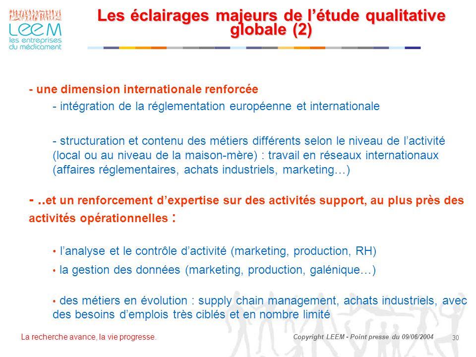 Les éclairages majeurs de l'étude qualitative globale (2)