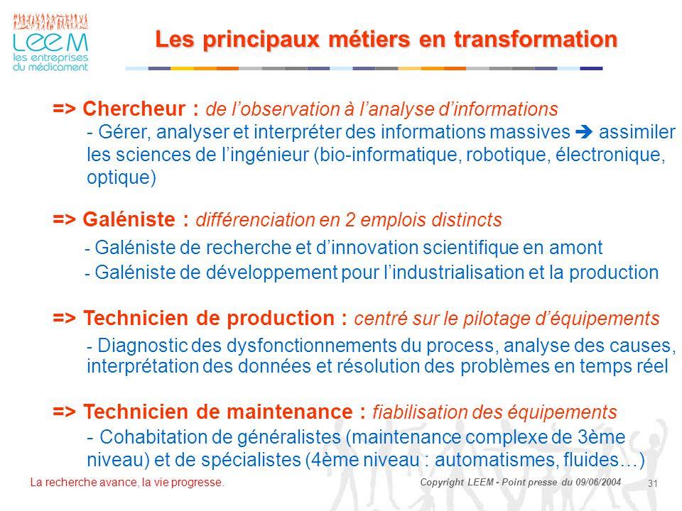 Les principaux métiers en transformation