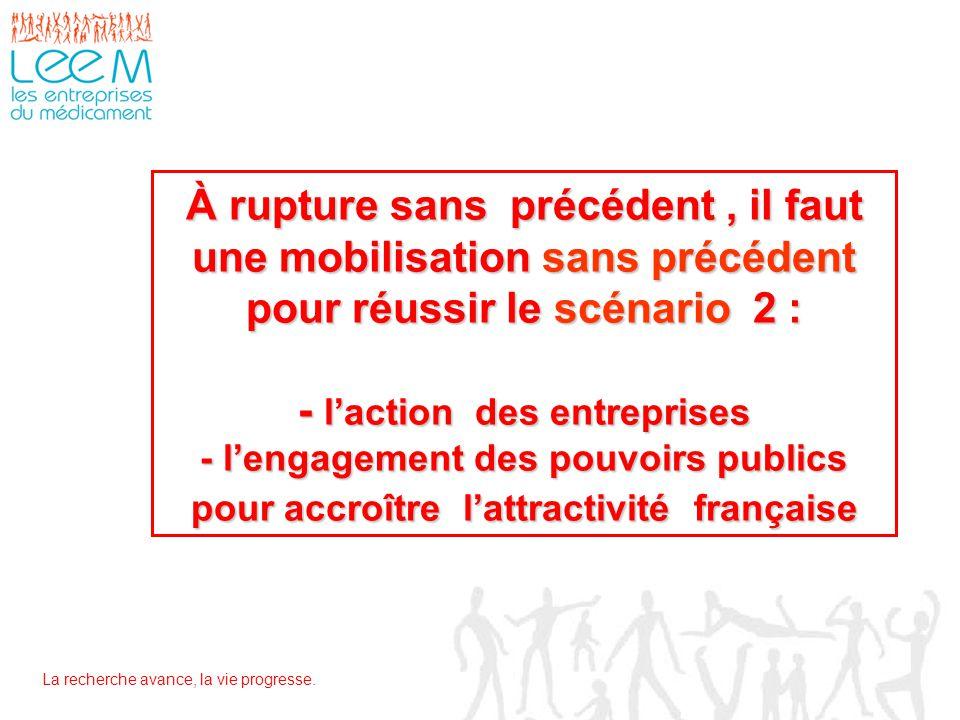À rupture sans précédent , il faut une mobilisation sans précédent pour réussir le scénario 2 : - l'action des entreprises - l'engagement des pouvoirs publics pour accroître l'attractivité française