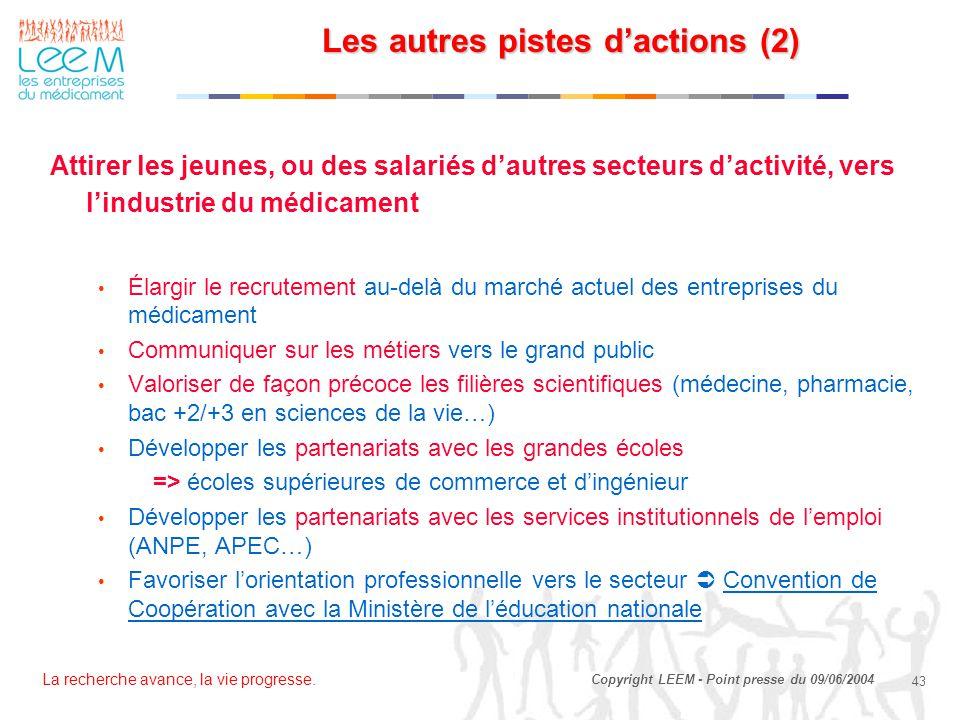 Les autres pistes d'actions (2)