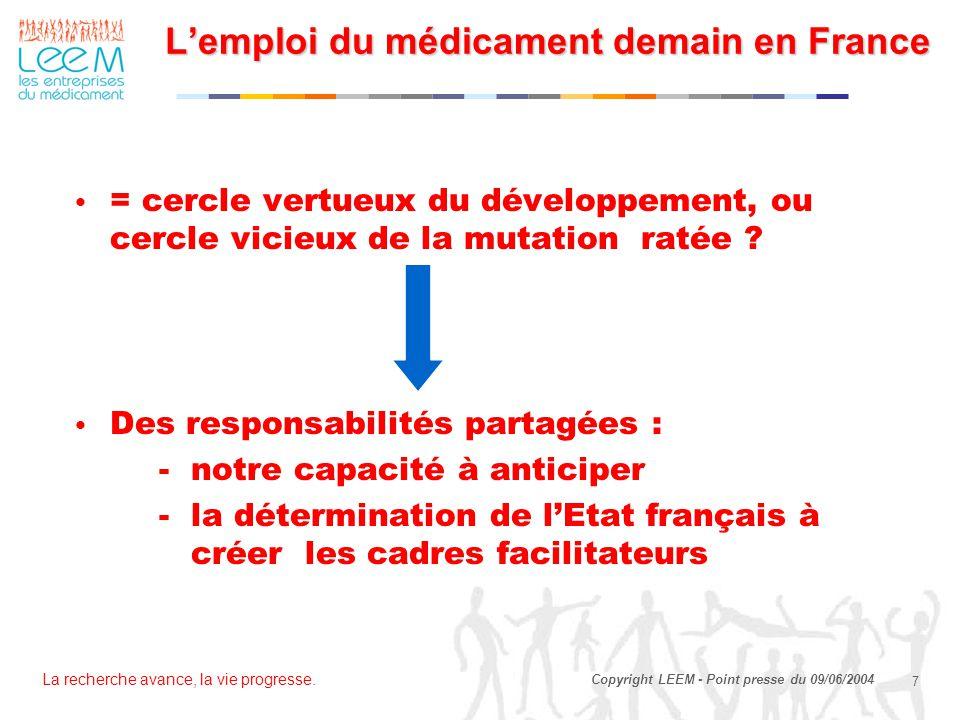 L'emploi du médicament demain en France