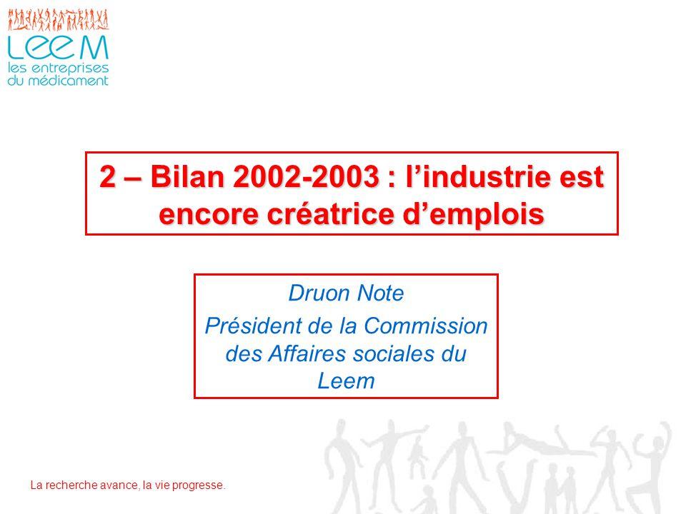2 – Bilan 2002-2003 : l'industrie est encore créatrice d'emplois