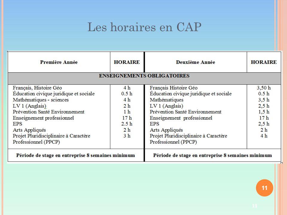 Les horaires en CAP 11