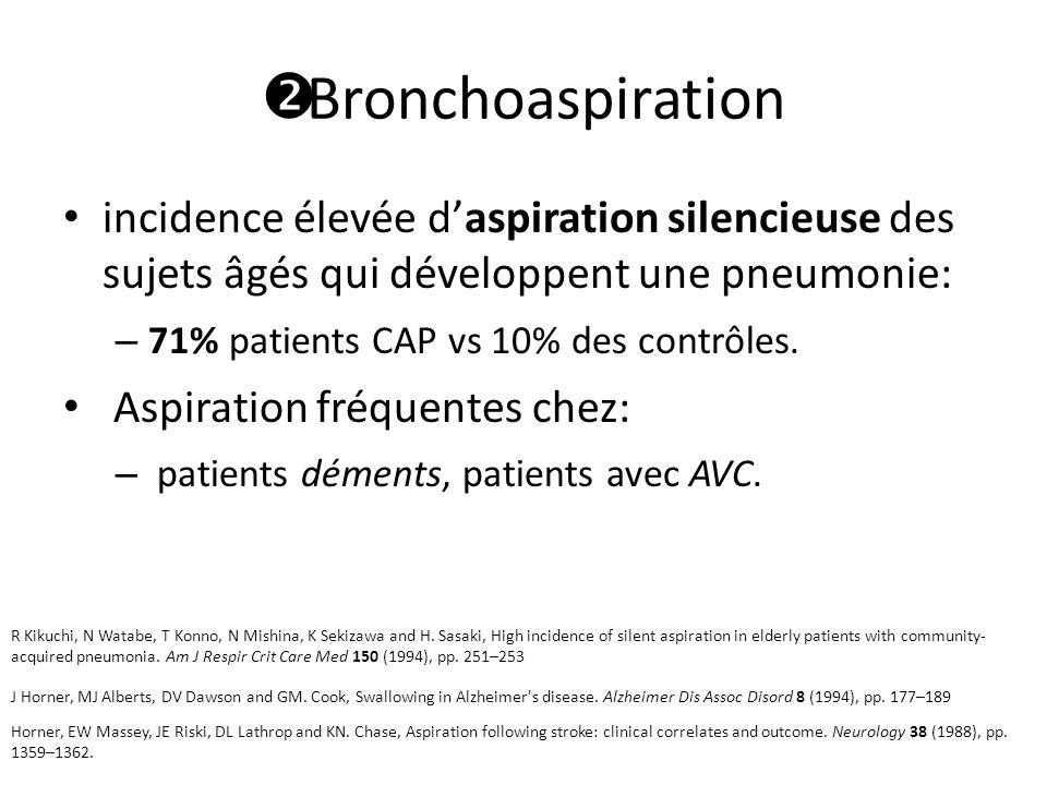 Bronchoaspiration incidence élevée d'aspiration silencieuse des sujets âgés qui développent une pneumonie: