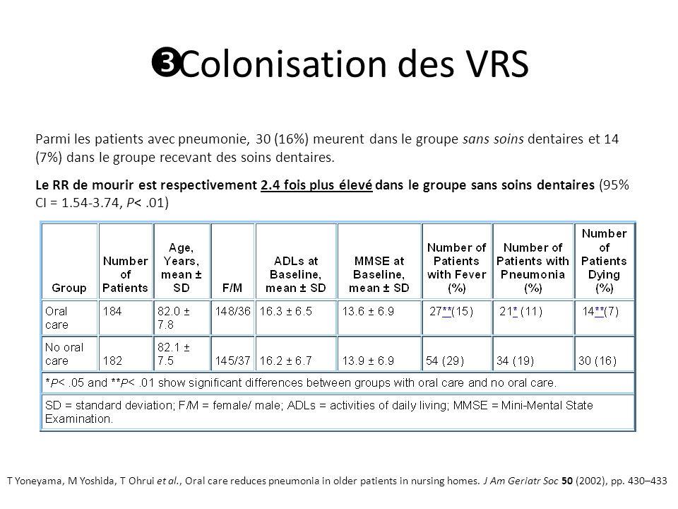 Colonisation des VRS