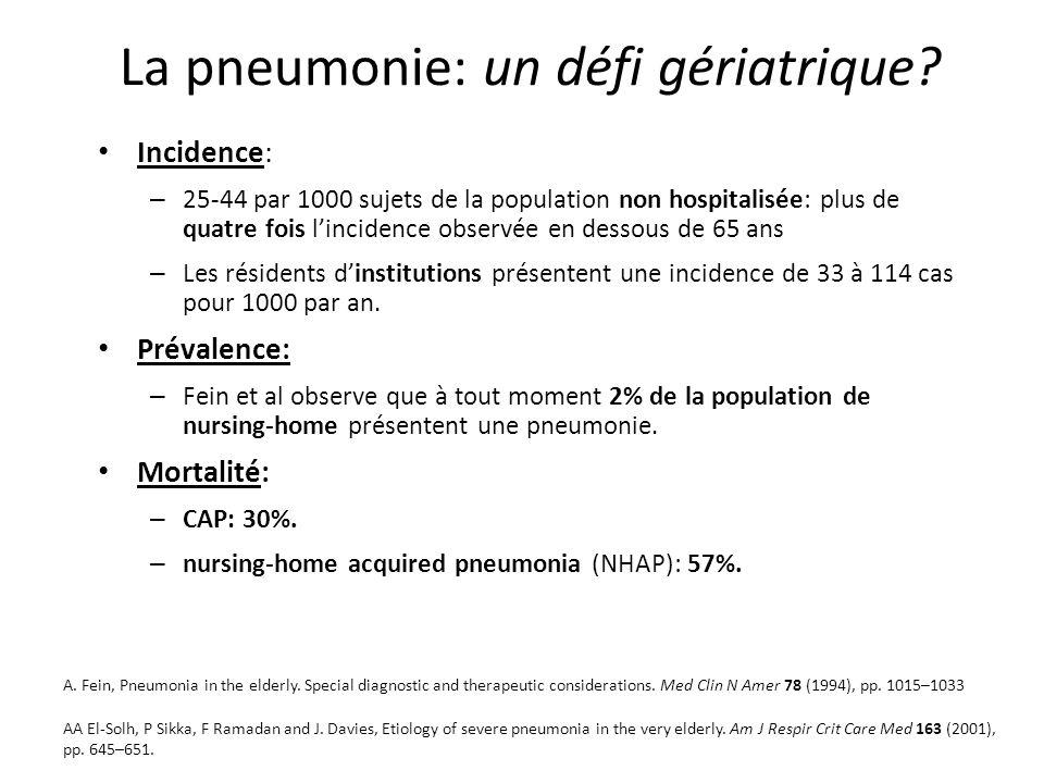 La pneumonie: un défi gériatrique
