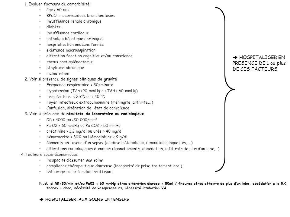  HOSPITALISER EN PRESENCE DE 1 ou plus DE CES FACTEURS