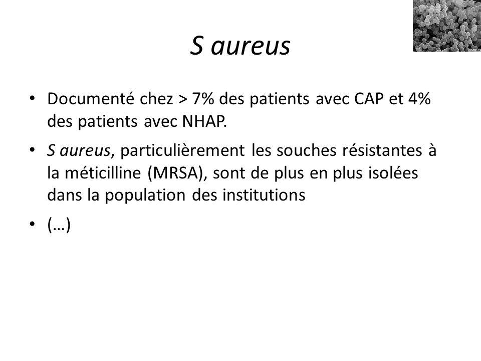 S aureus Documenté chez > 7% des patients avec CAP et 4% des patients avec NHAP.