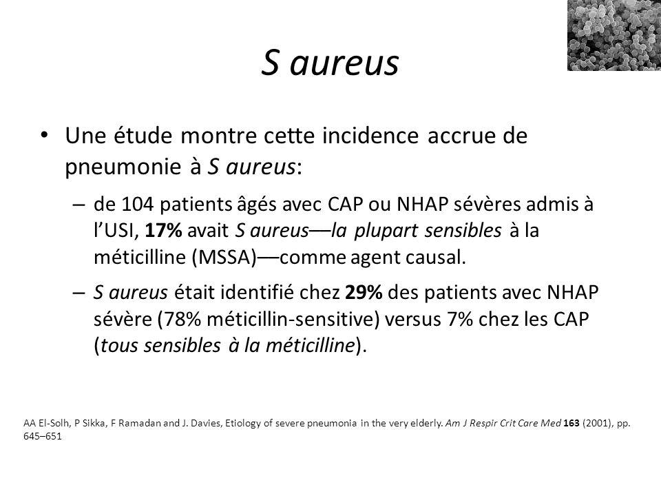 S aureus Une étude montre cette incidence accrue de pneumonie à S aureus: