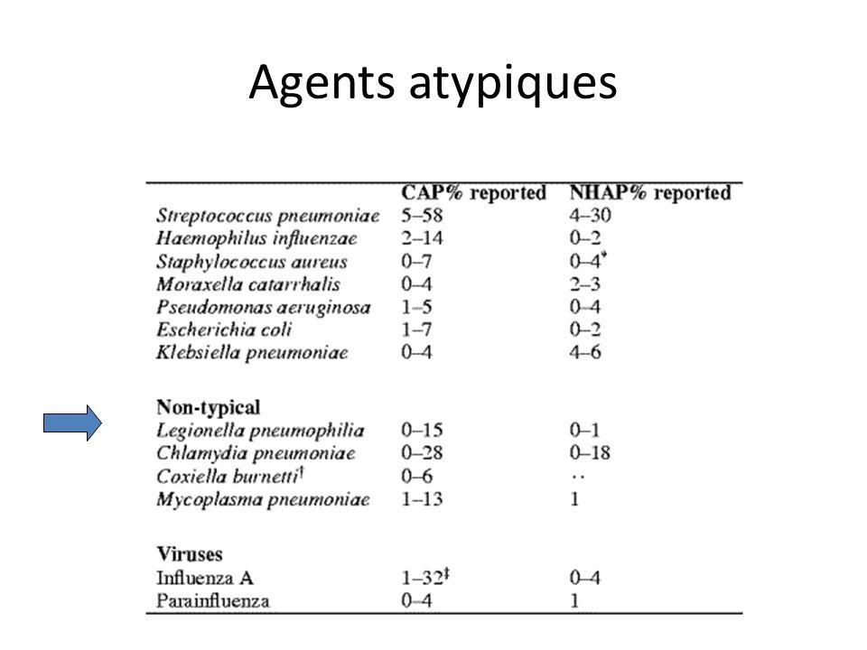 Agents atypiques