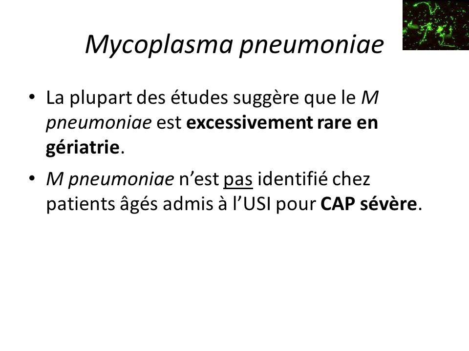Mycoplasma pneumoniae