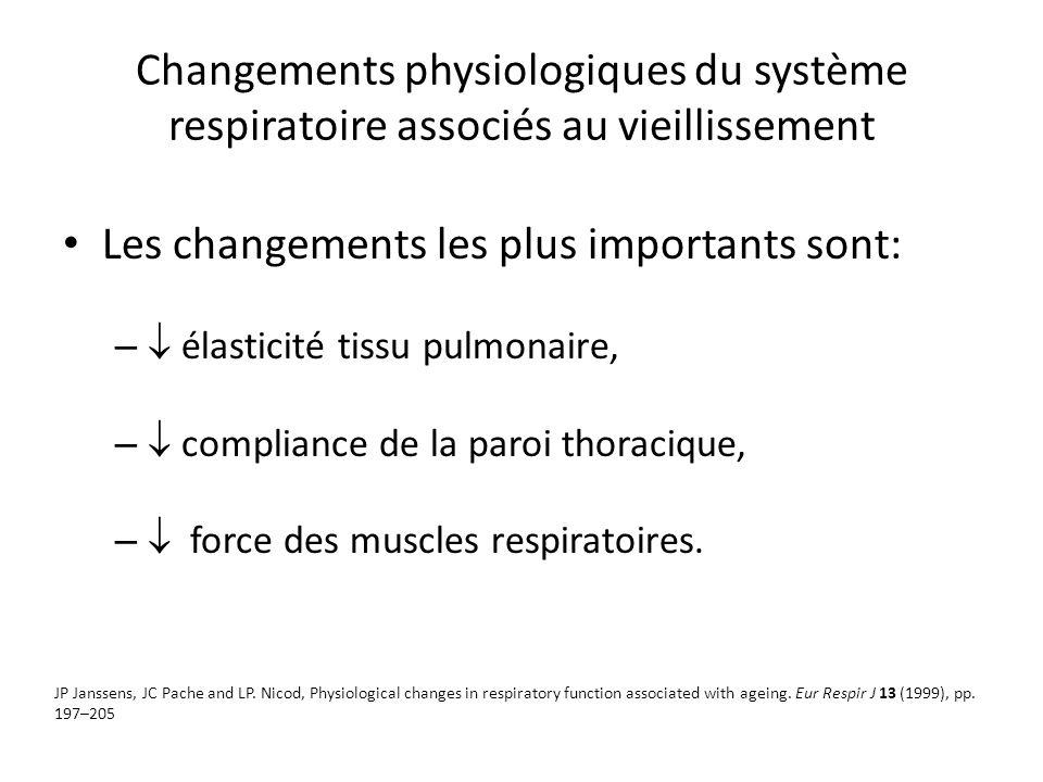 Les changements les plus importants sont: