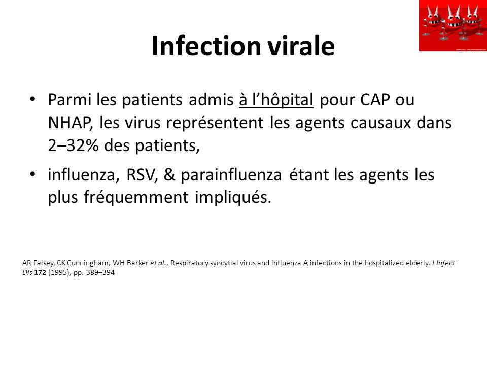 Infection virale Parmi les patients admis à l'hôpital pour CAP ou NHAP, les virus représentent les agents causaux dans 2–32% des patients,