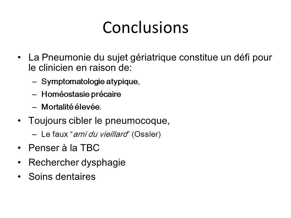 Conclusions La Pneumonie du sujet gériatrique constitue un défi pour le clinicien en raison de: Symptomatologie atypique,