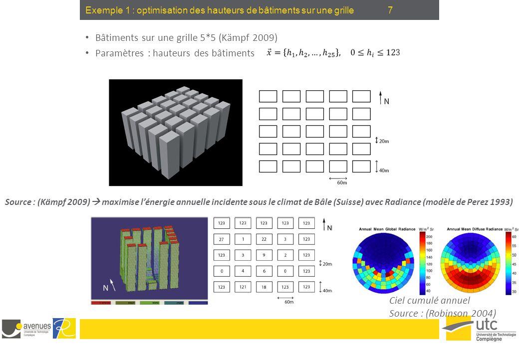 Exemple 1 : optimisation des hauteurs de bâtiments sur une grille
