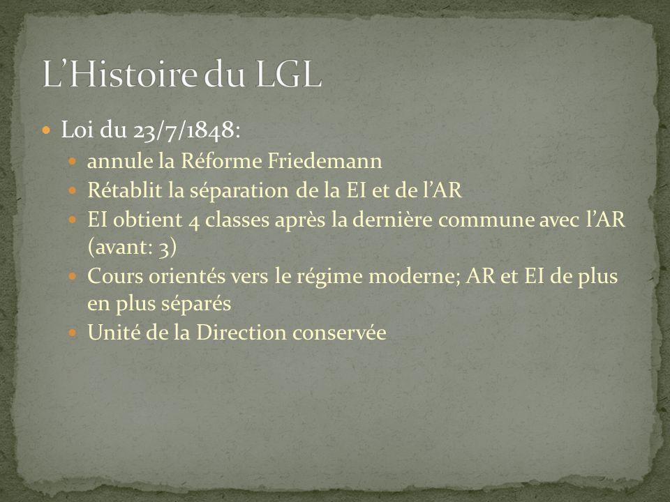 L'Histoire du LGL Loi du 23/7/1848: annule la Réforme Friedemann