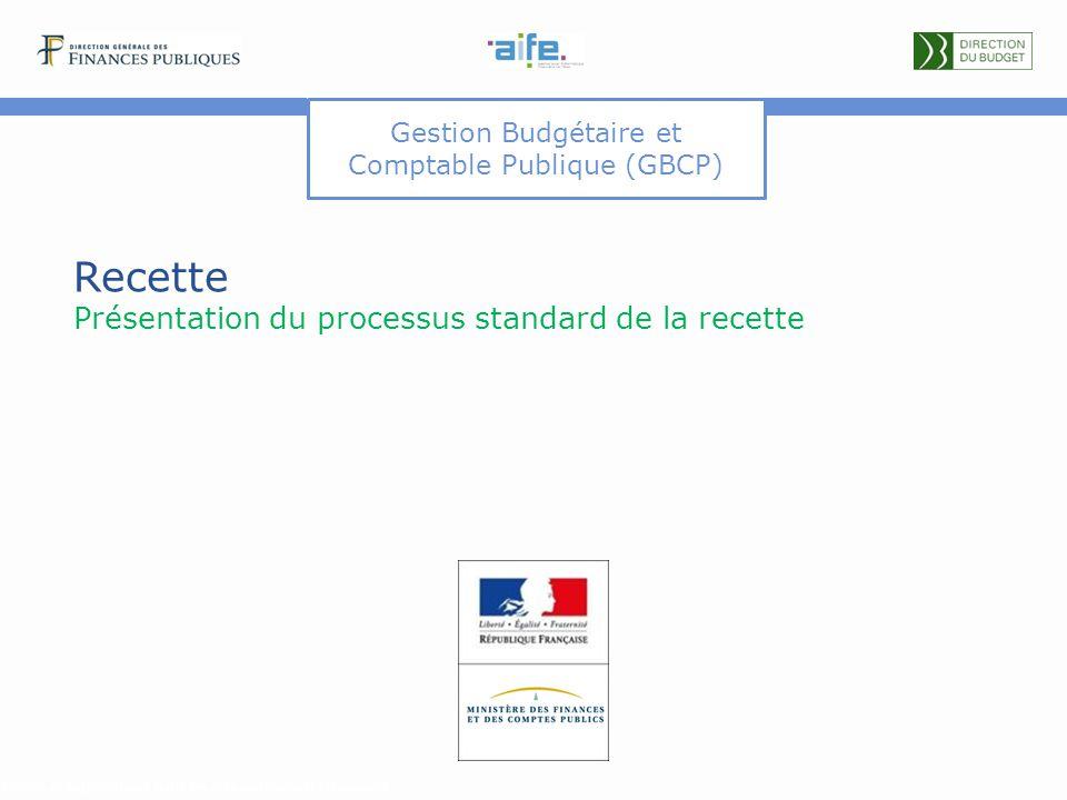 Recette Présentation du processus standard de la recette