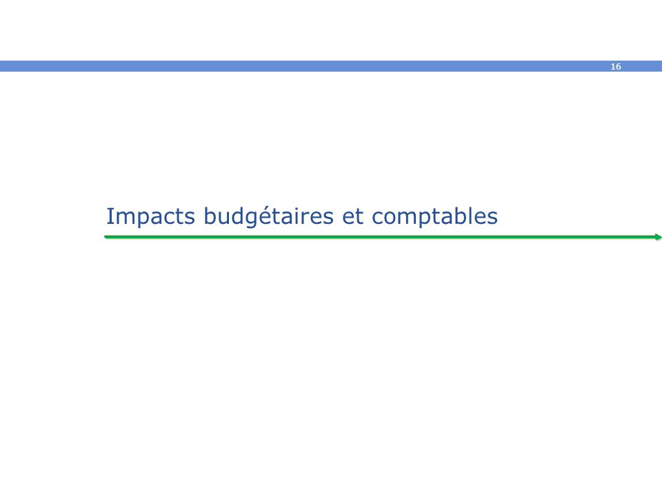 Impacts budgétaires et comptables