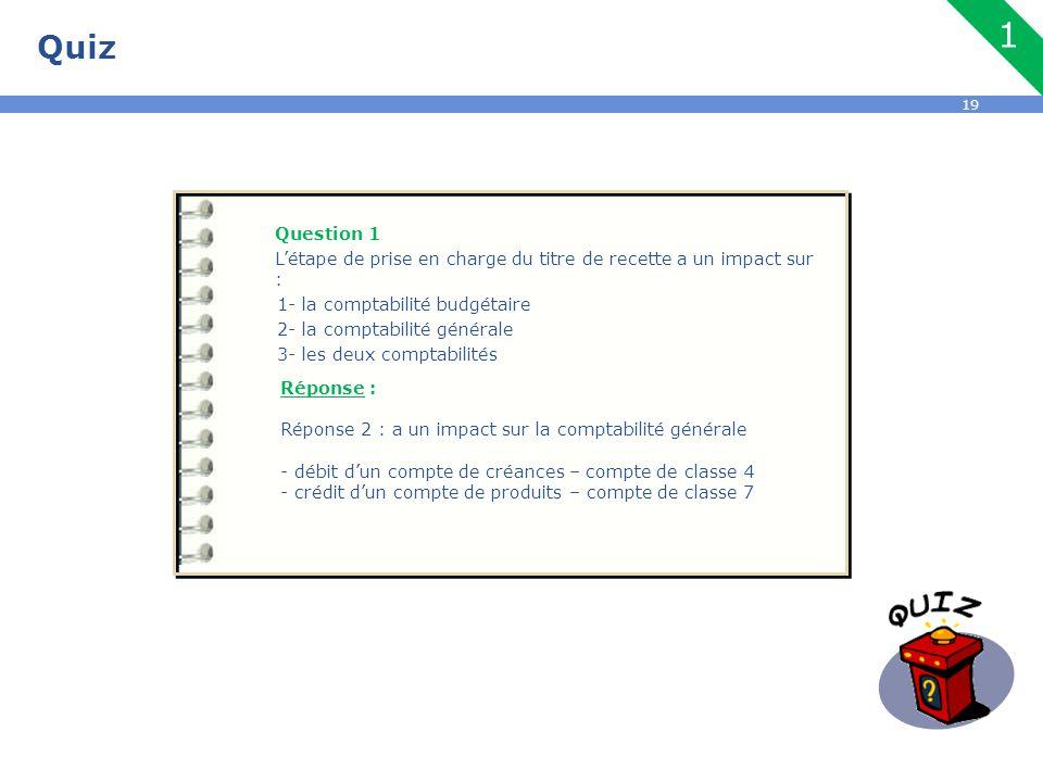 Quiz 1. Question 1. L'étape de prise en charge du titre de recette a un impact sur : 1- la comptabilité budgétaire.