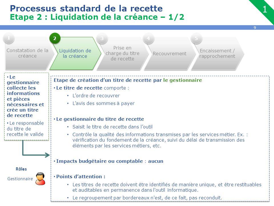 Processus standard de la recette Etape 2 : Liquidation de la créance – 1/2