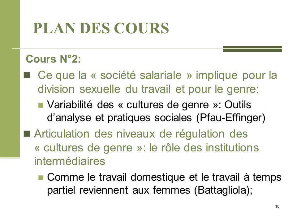 PLAN DES COURS Cours N°2: Ce que la « société salariale » implique pour la division sexuelle du travail et pour le genre: