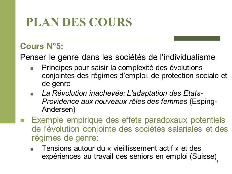 PLAN DES COURS Cours N°5: