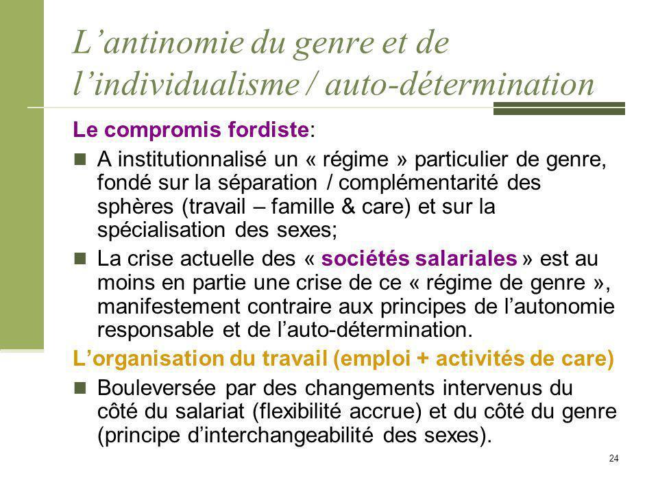 L'antinomie du genre et de l'individualisme / auto-détermination