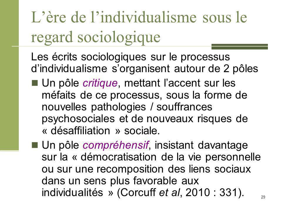 L'ère de l'individualisme sous le regard sociologique