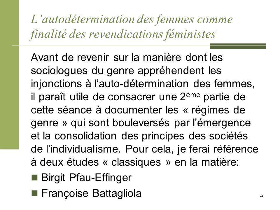 L'autodétermination des femmes comme finalité des revendications féministes