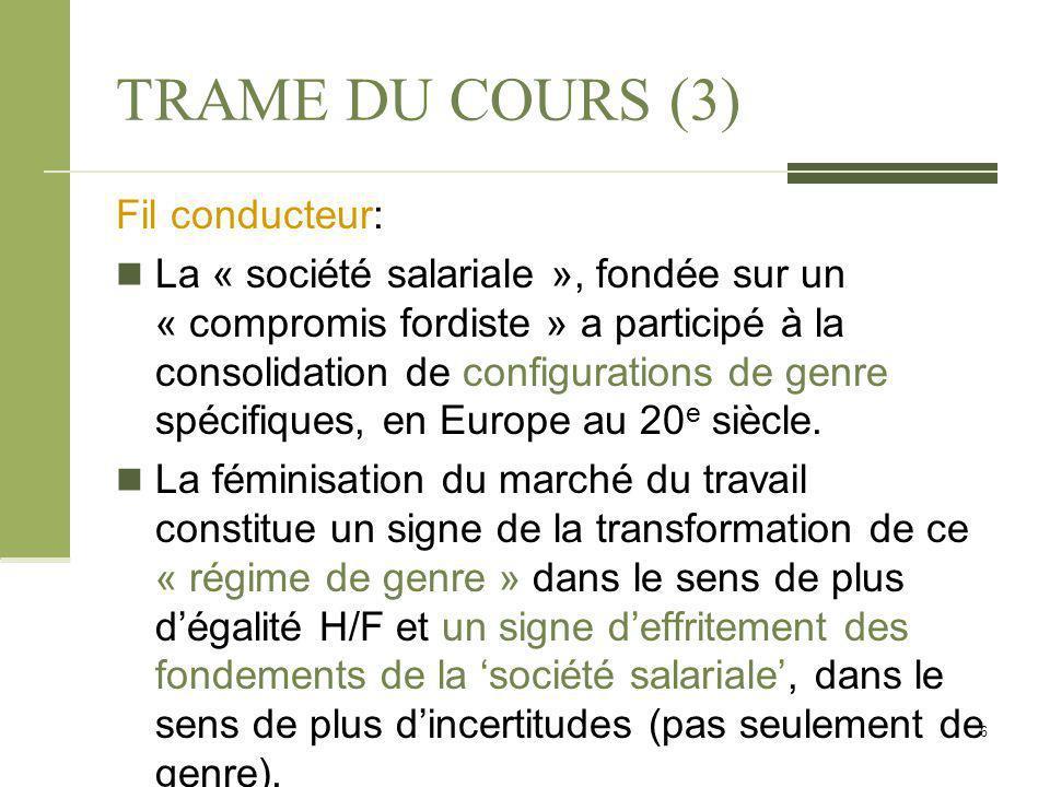 TRAME DU COURS (3) Fil conducteur: