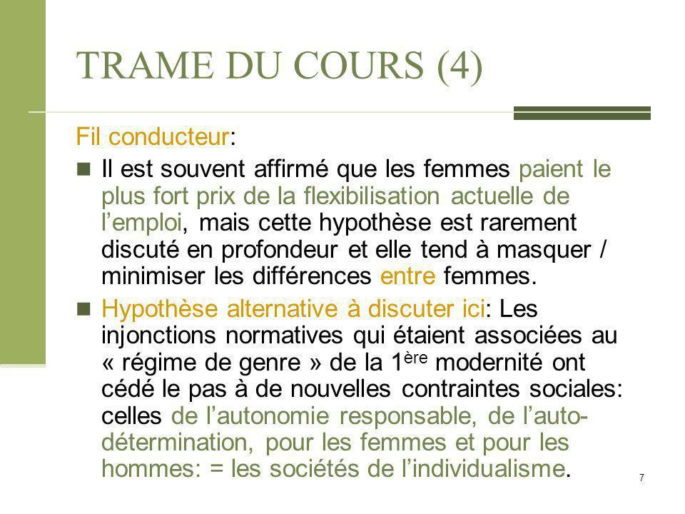 TRAME DU COURS (4) Fil conducteur: