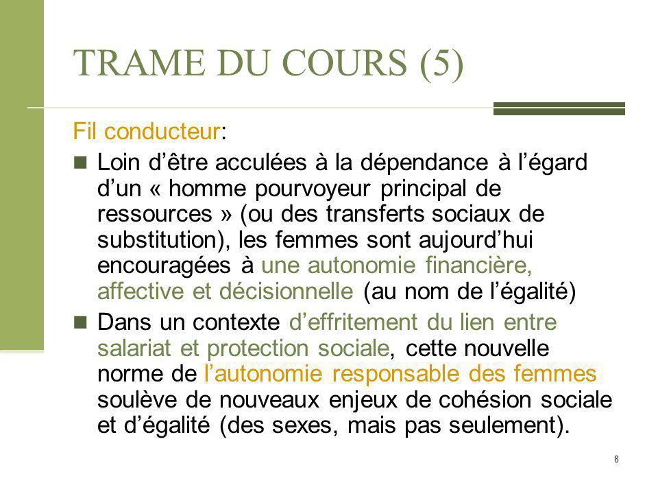 TRAME DU COURS (5) Fil conducteur: