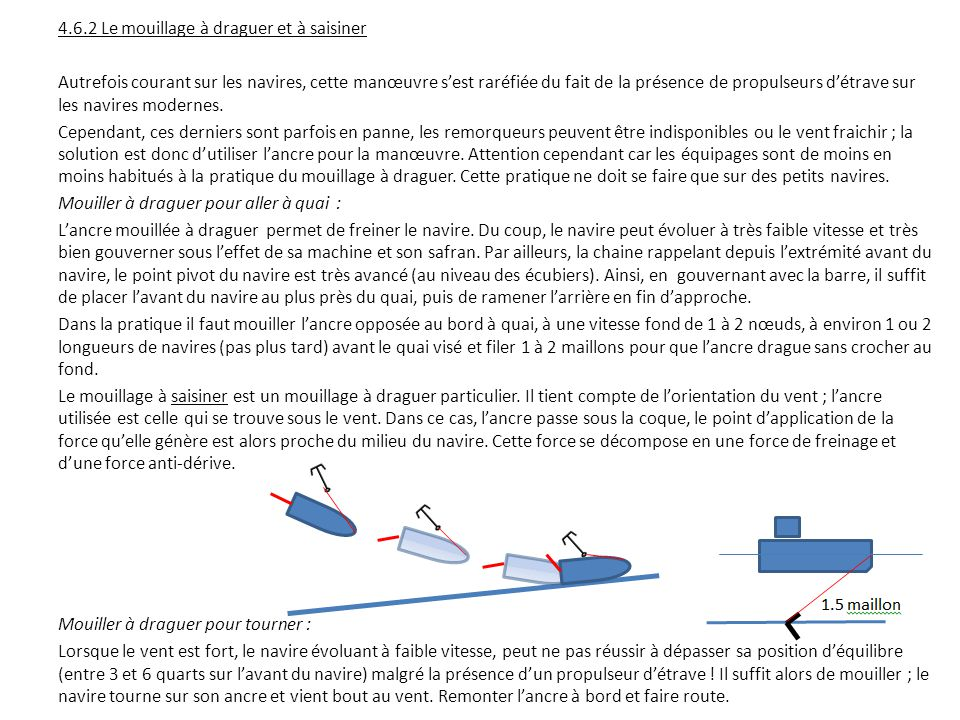 4.6.2 Le mouillage à draguer et à saisiner Autrefois courant sur les navires, cette manœuvre s'est raréfiée du fait de la présence de propulseurs d'étrave sur les navires modernes.