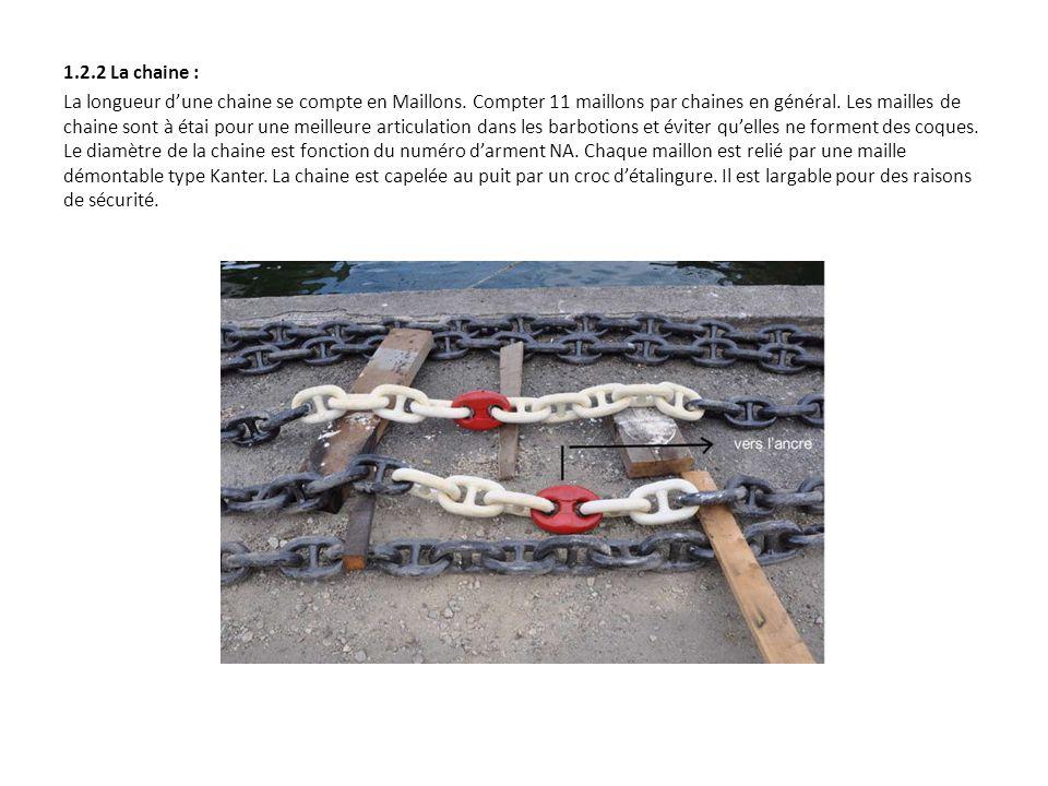 1. 2. 2 La chaine : La longueur d'une chaine se compte en Maillons