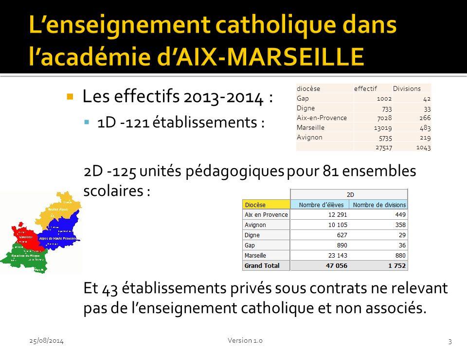 L'enseignement catholique dans l'académie d'AIX-MARSEILLE