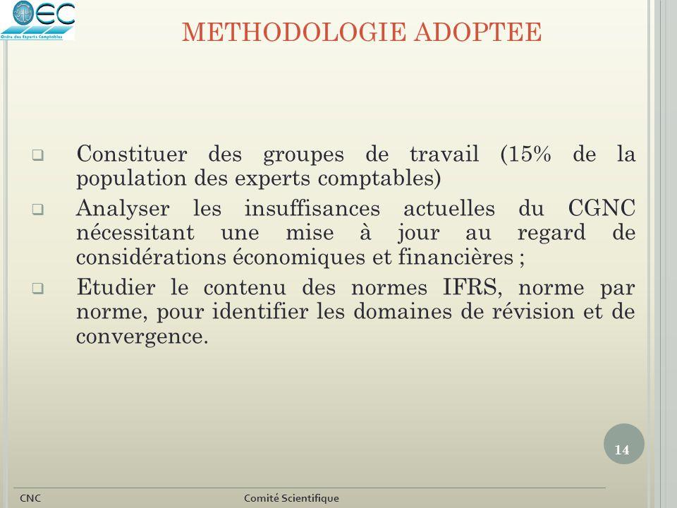METHODOLOGIE ADOPTEE Constituer des groupes de travail (15% de la population des experts comptables)